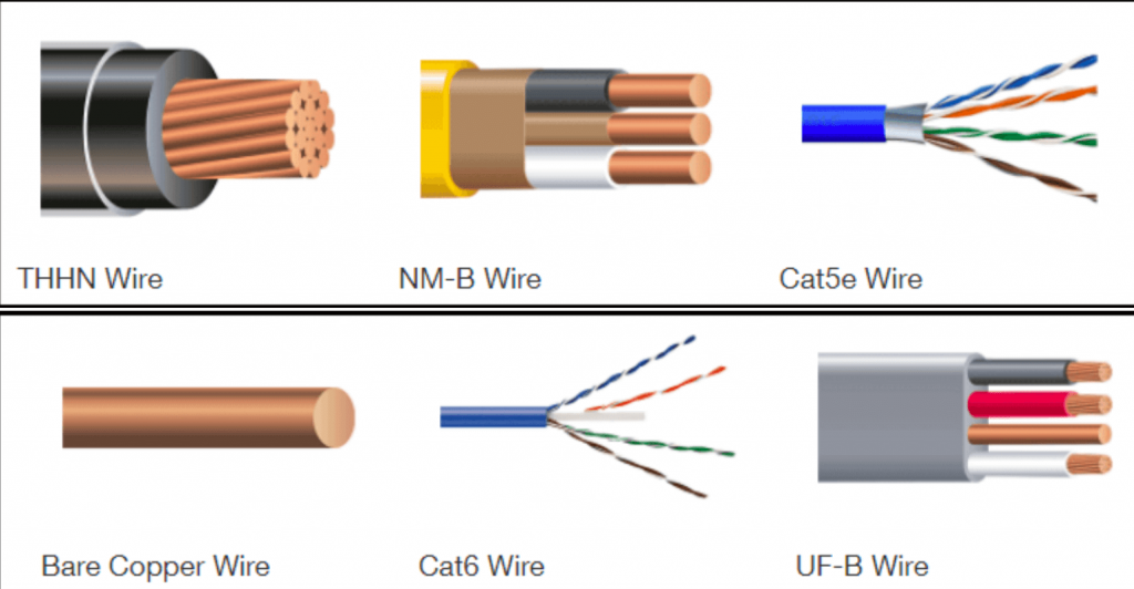 Electrical Wire Types