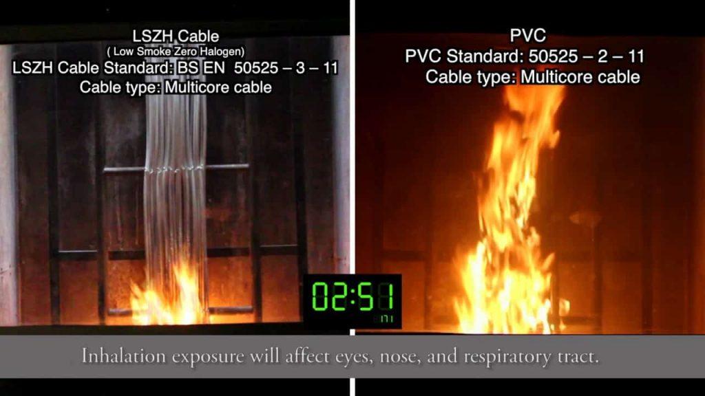 lszh cable test