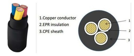 EPR Cable Specification