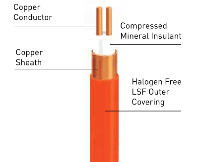 mineral insulated cable data