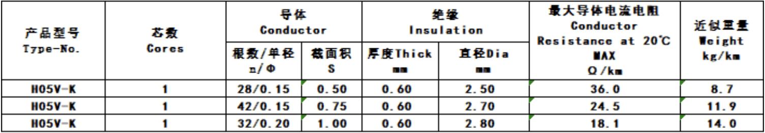 H05V-K data sheet