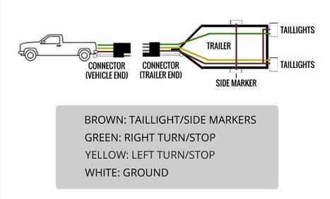 4 wire trailer wiring