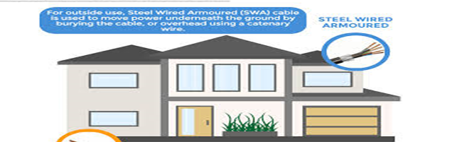 Use SWA Cable