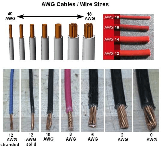 awg cable size chart