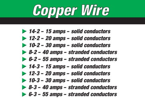 solid wire apms