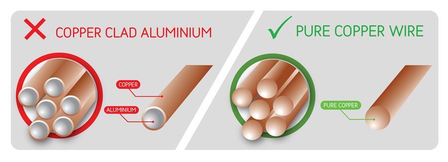 cca-vs-copper